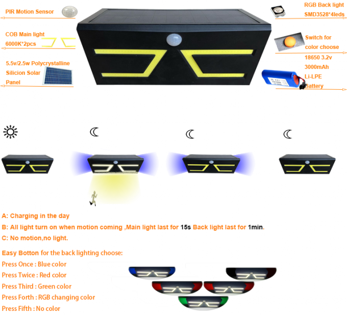 100lm/W Solar Motion Wall Light COB Blue Color Leds , Decorative Colorful Back Light
