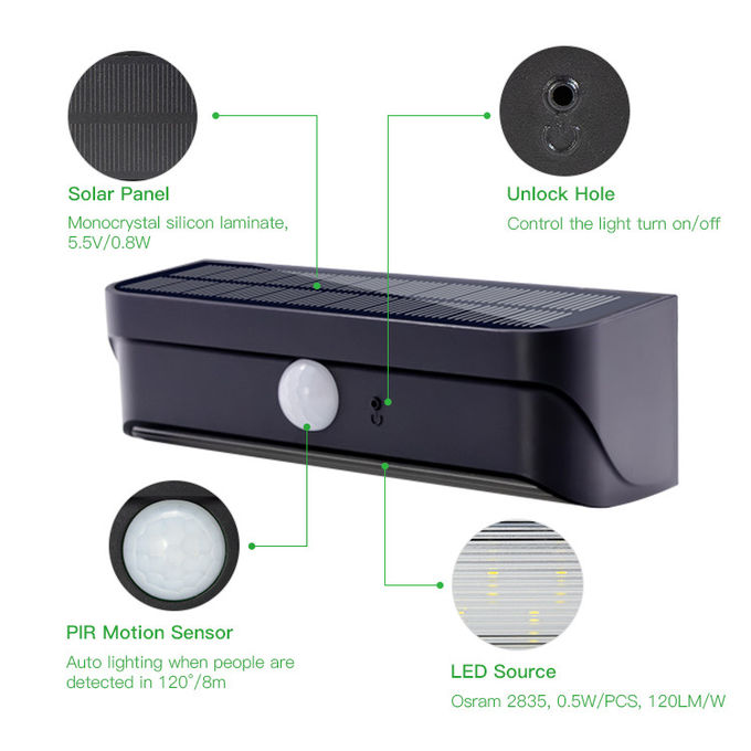 Customized Led Motion Activated Security Light PIR Motion Sensor For Energy Saving
